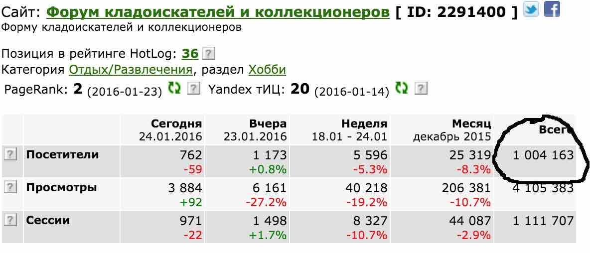 stat2015.jpg