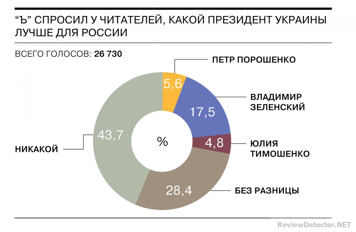 графика2длраф.png